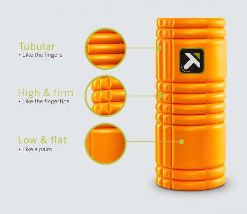 Roller Grid pomarańczowy strefy masażu
