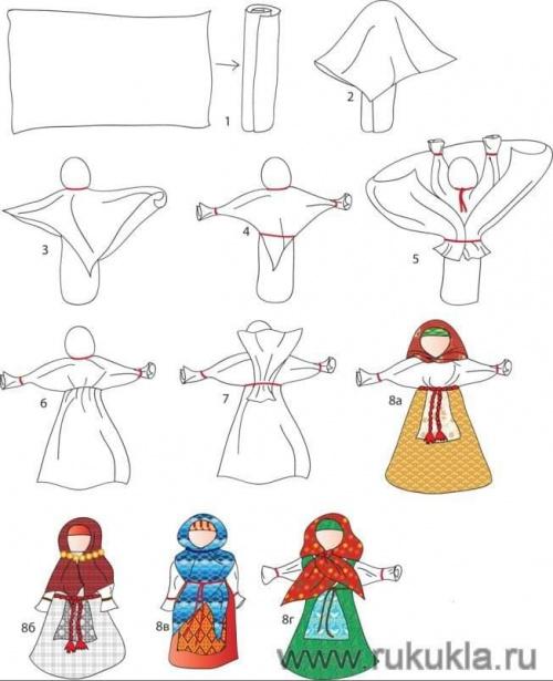Изготовление своими руками куклы обереги